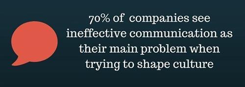 70percent_of_companies