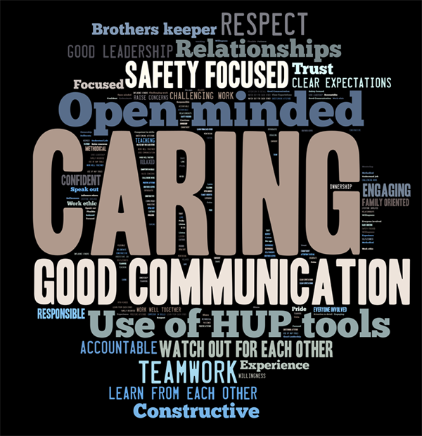 Caring-wordcloud