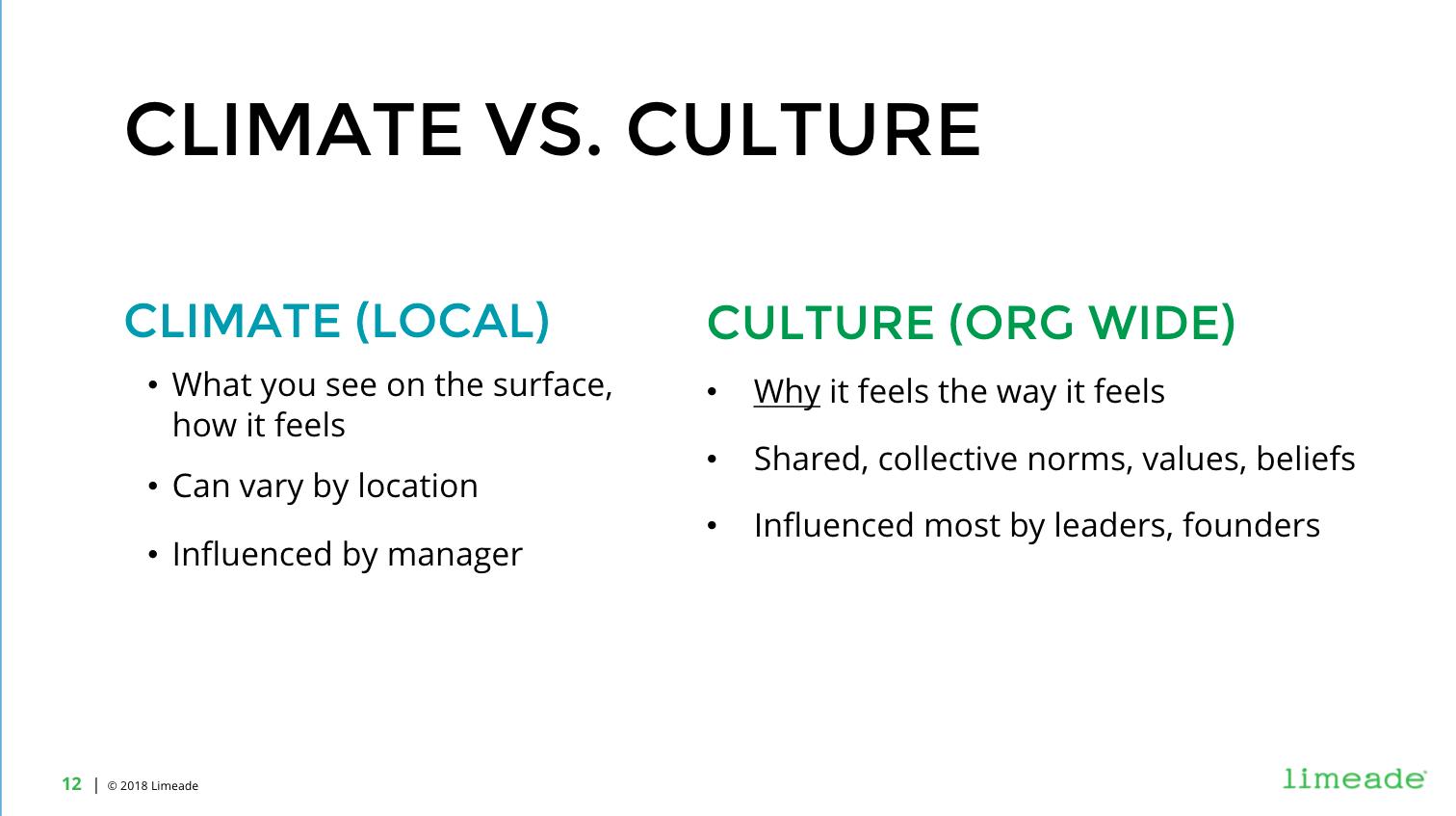 Climate vs. Culture