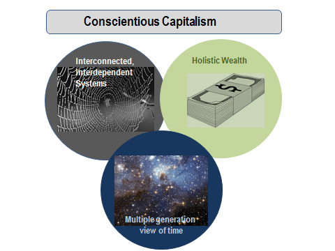 conscious-capital_virtuous5.jpg