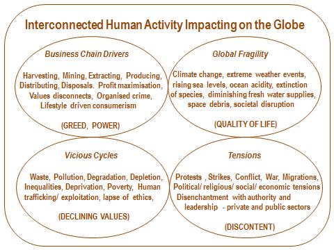 CU-activity_globe