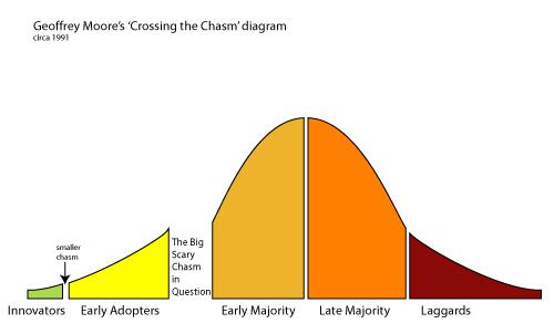 CU-moores-chasm