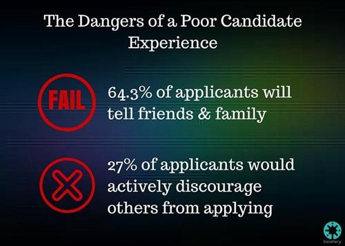 Dangers of a Poor Candidate Experience