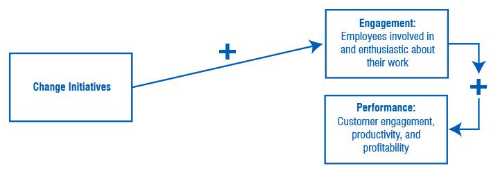 Engagement_process_1