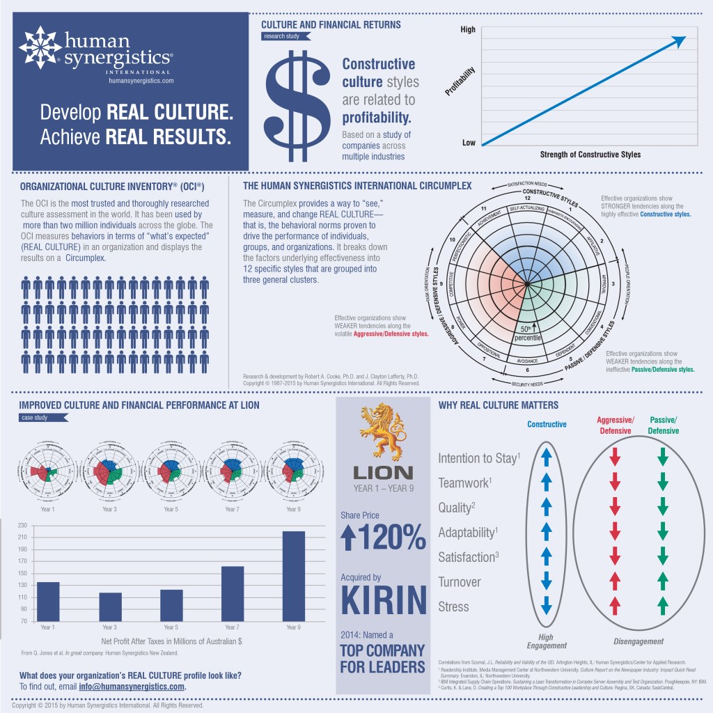 Financial_Returns_Infographic_L