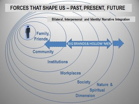 Force-that-shapes-us-GWilliams-blog-post