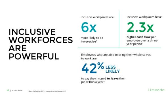 inclusive workplace culture