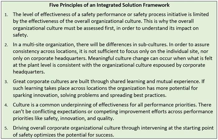 Safety 5 Principles