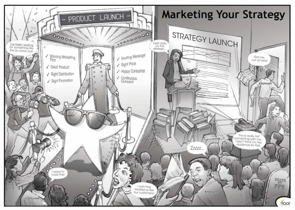 Strategy-Product-Launch-1024x729