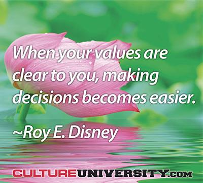 Wake Up to Values...in Practice