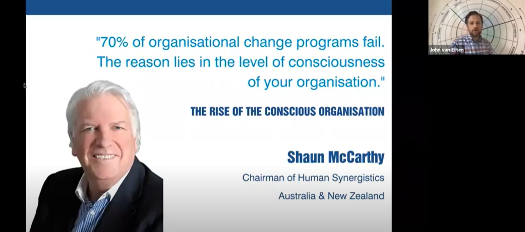Webinar Stages of Org Conciousness